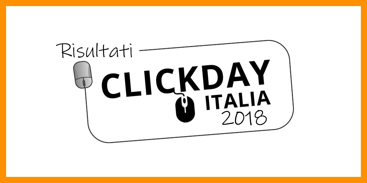 risultati click day inail 2018 all in service
